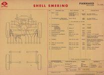 Shell doorsmeerkaart 24CT
