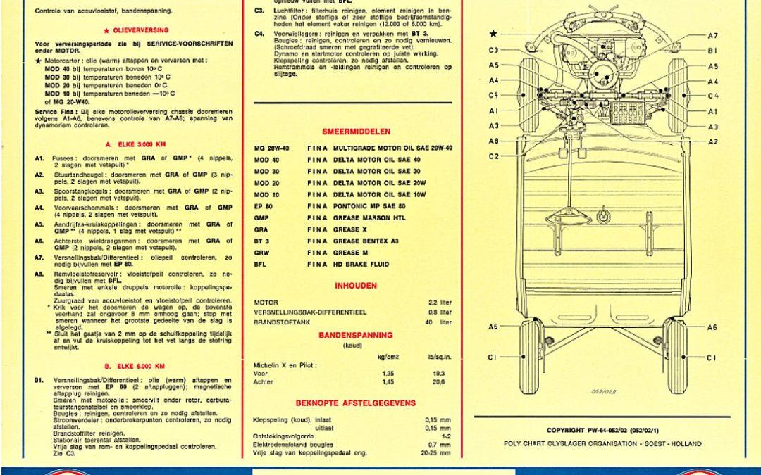 Fina doorsmeerkaart 24 C en 24 CT