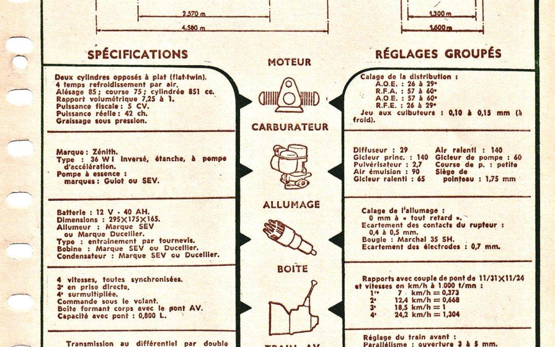 Fiche Descriptive Dyna_Z 1958-1959